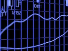 Come stimare gli utili con altri tipi di dati storici delle azioni